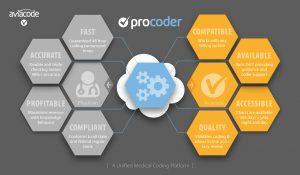 ProCoder Advantage