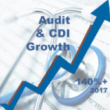 Aviacode blog post on Audit & CDI Growth